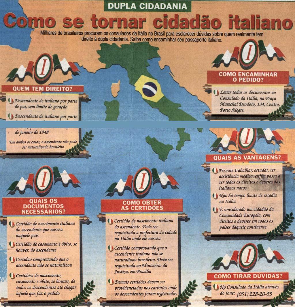 Como_se_tornar_cidadão_Italiano_ZeroHora01051995